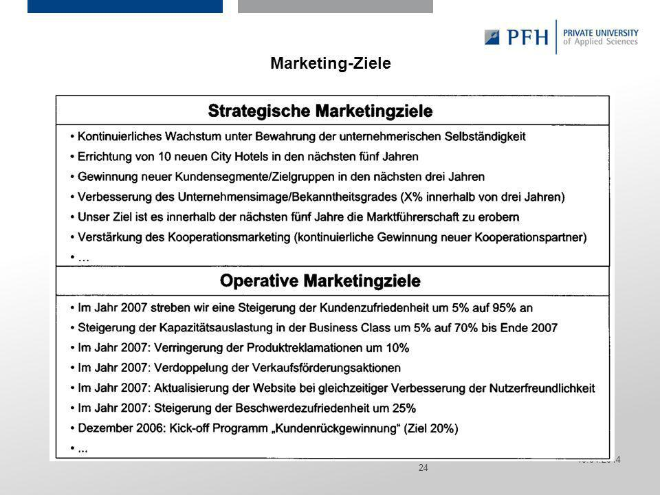 Marketing-Ziele 27.03.2017