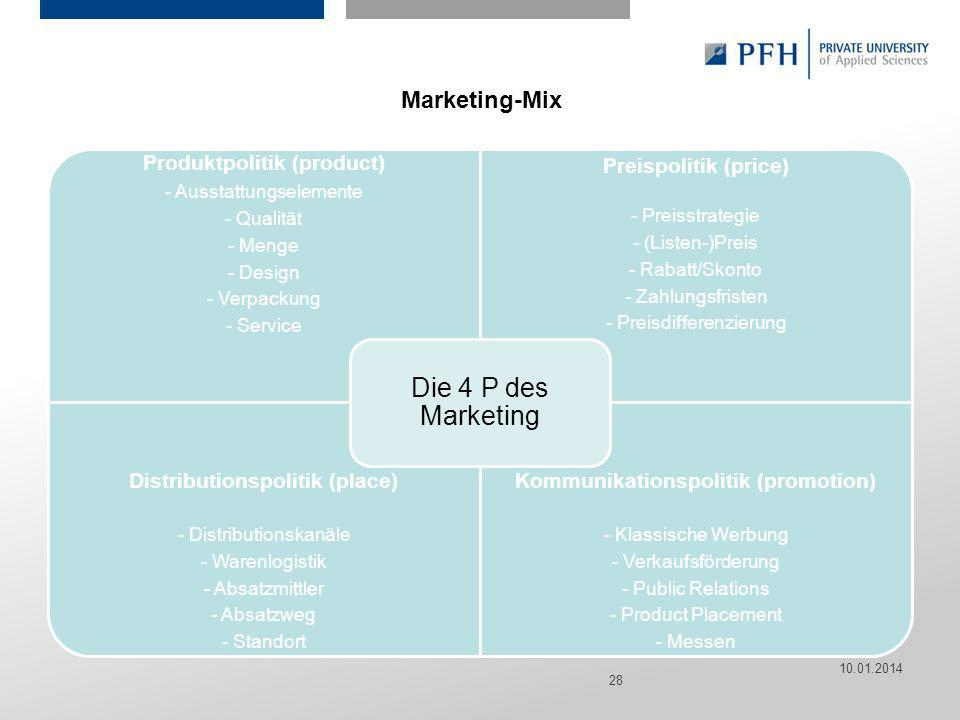 Die 4 P des Marketing Marketing-Mix Kommunikationspolitik (promotion)