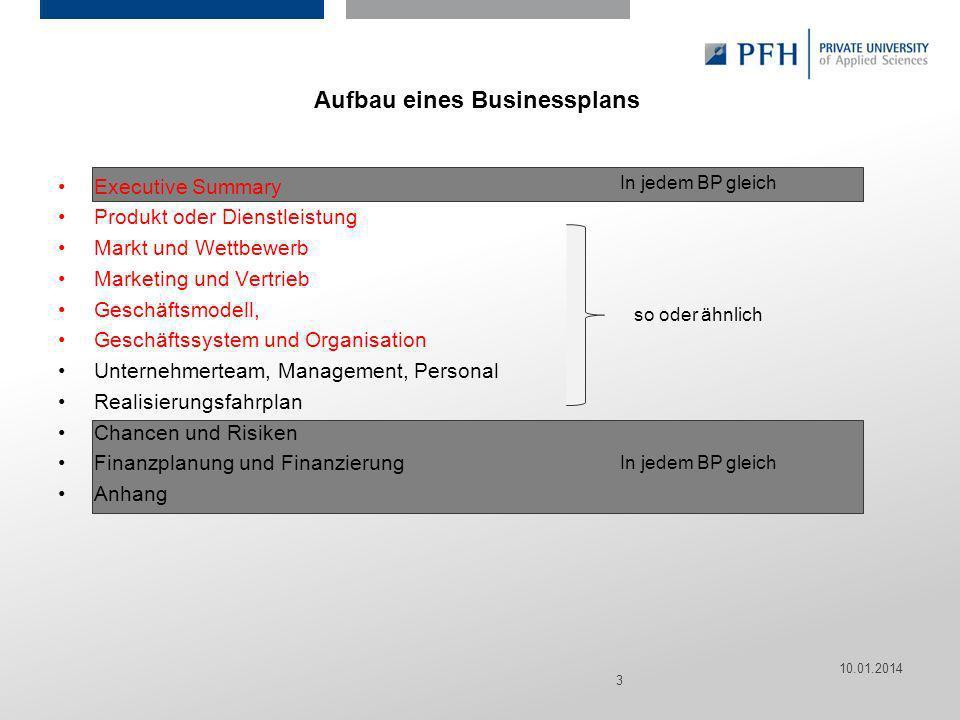 Aufbau eines Businessplans