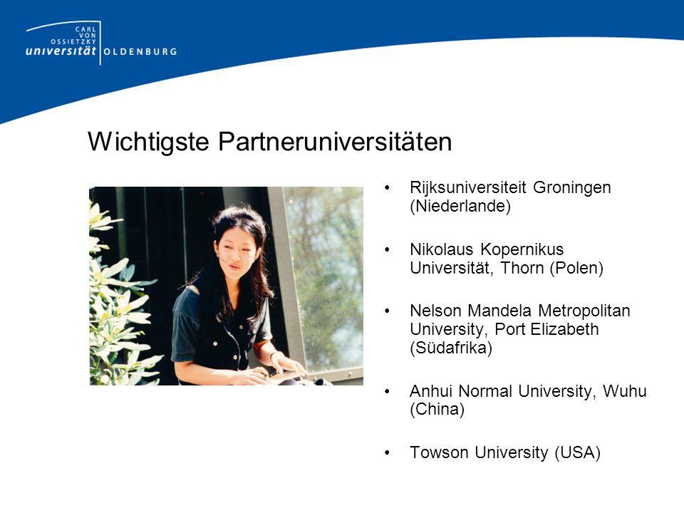 Wichtigste Partneruniversitäten