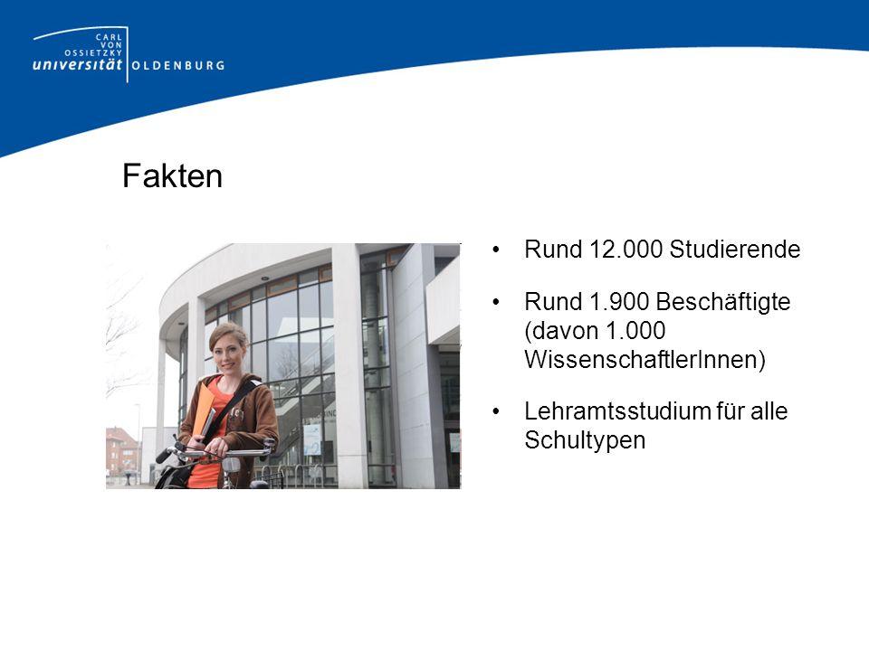Fakten Rund 12.000 Studierende