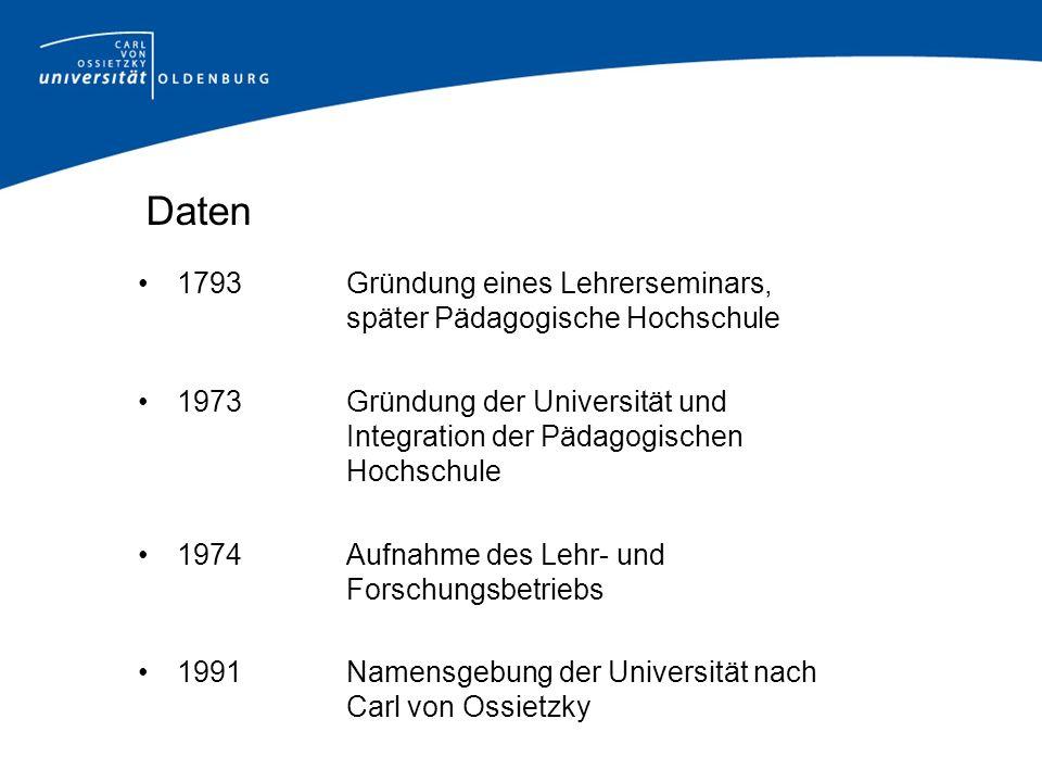 Daten 1793 Gründung eines Lehrerseminars, später Pädagogische Hochschule.