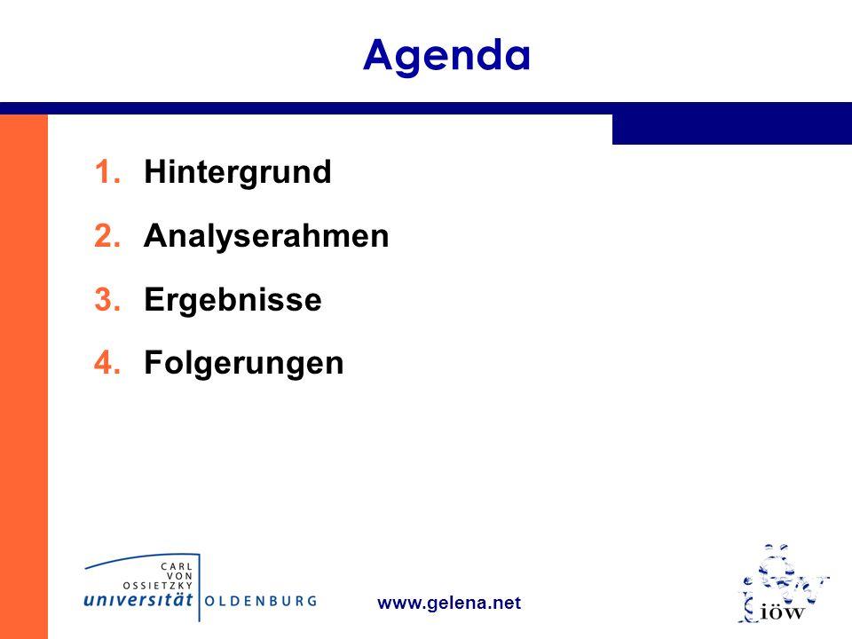 Agenda Hintergrund Analyserahmen Ergebnisse Folgerungen www.gelena.net