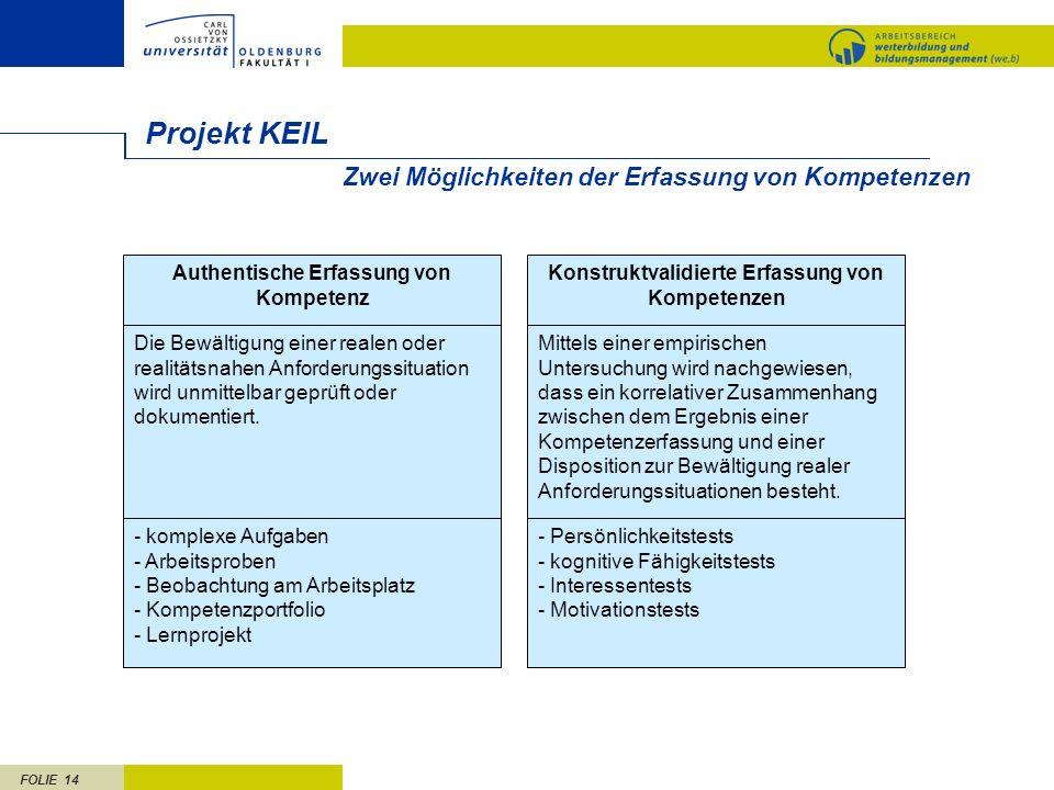 Projekt KEIL Zwei Möglichkeiten der Erfassung von Kompetenzen