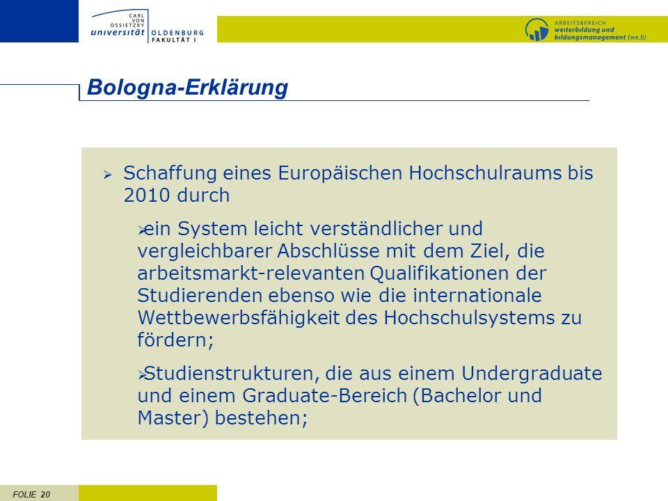 Bologna-Erklärung. Schaffung eines Europäischen Hochschulraums bis 2010 durch.