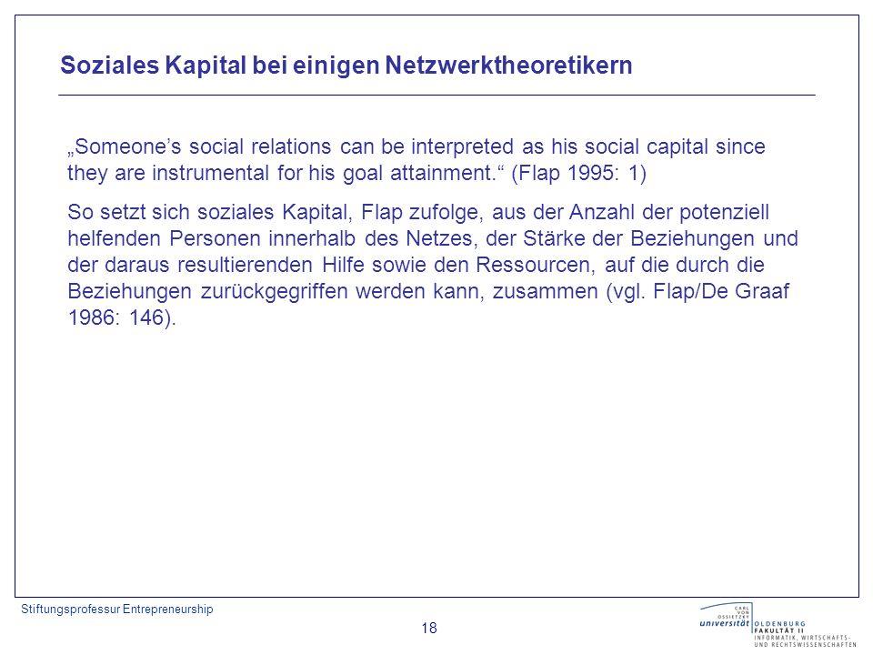 Soziales Kapital bei einigen Netzwerktheoretikern