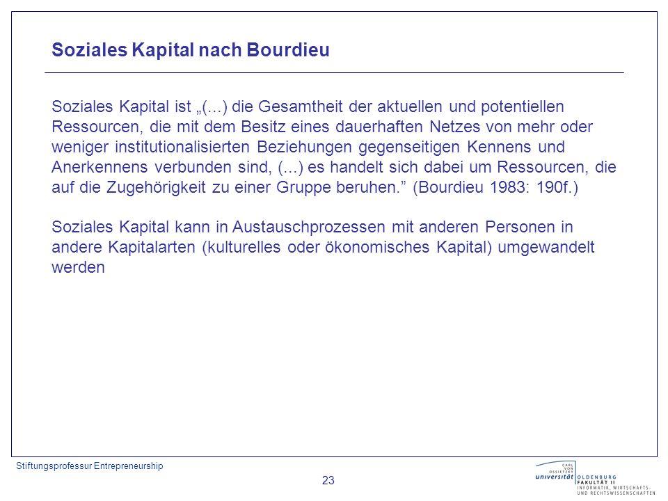 Soziales Kapital nach Bourdieu
