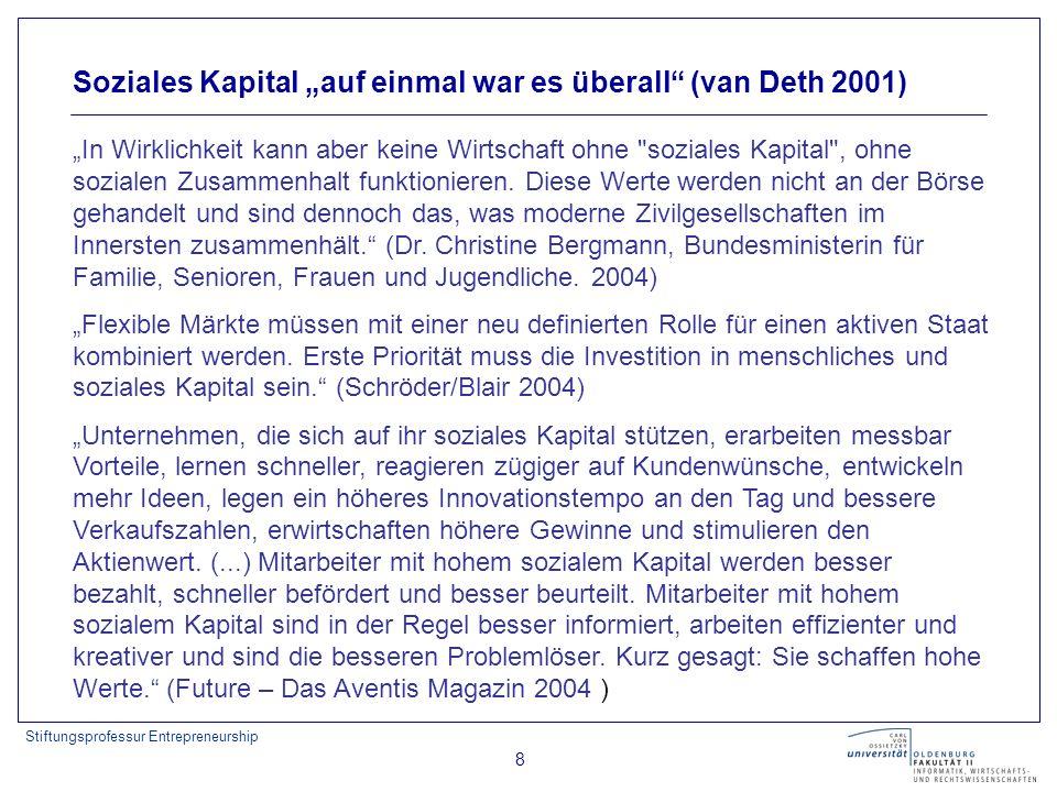 """Soziales Kapital """"auf einmal war es überall (van Deth 2001)"""