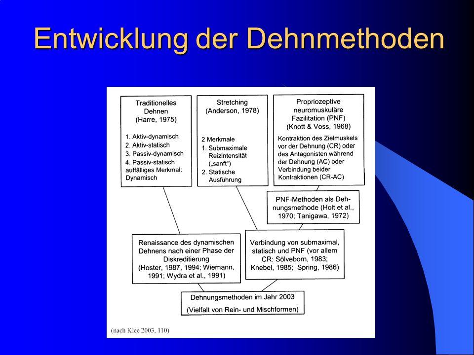 Entwicklung der Dehnmethoden