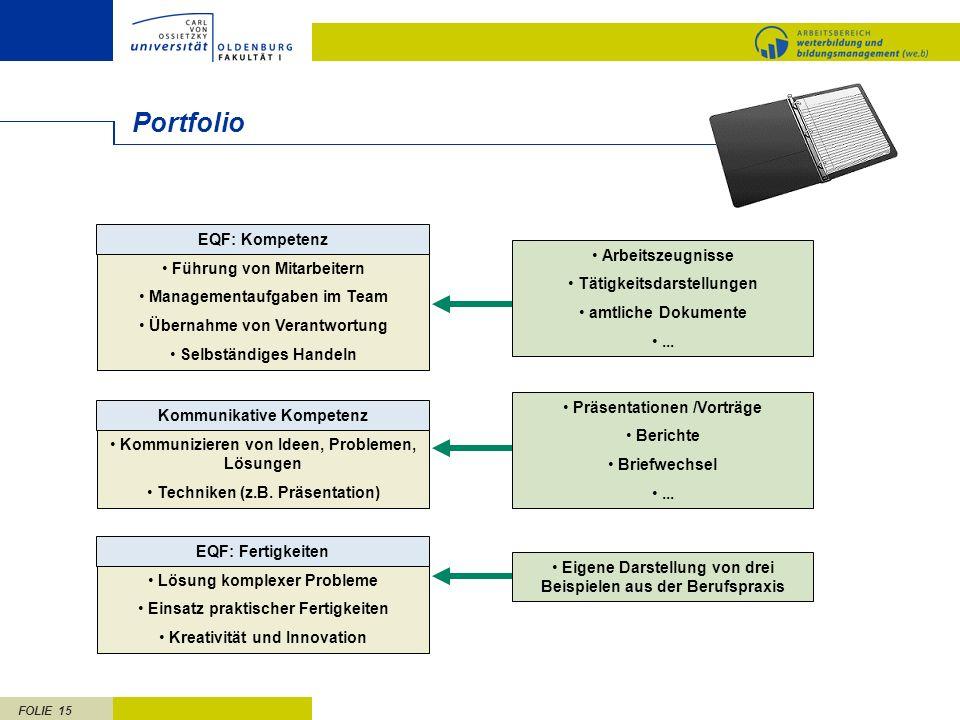 Portfolio EQF: Kompetenz Arbeitszeugnisse Tätigkeitsdarstellungen