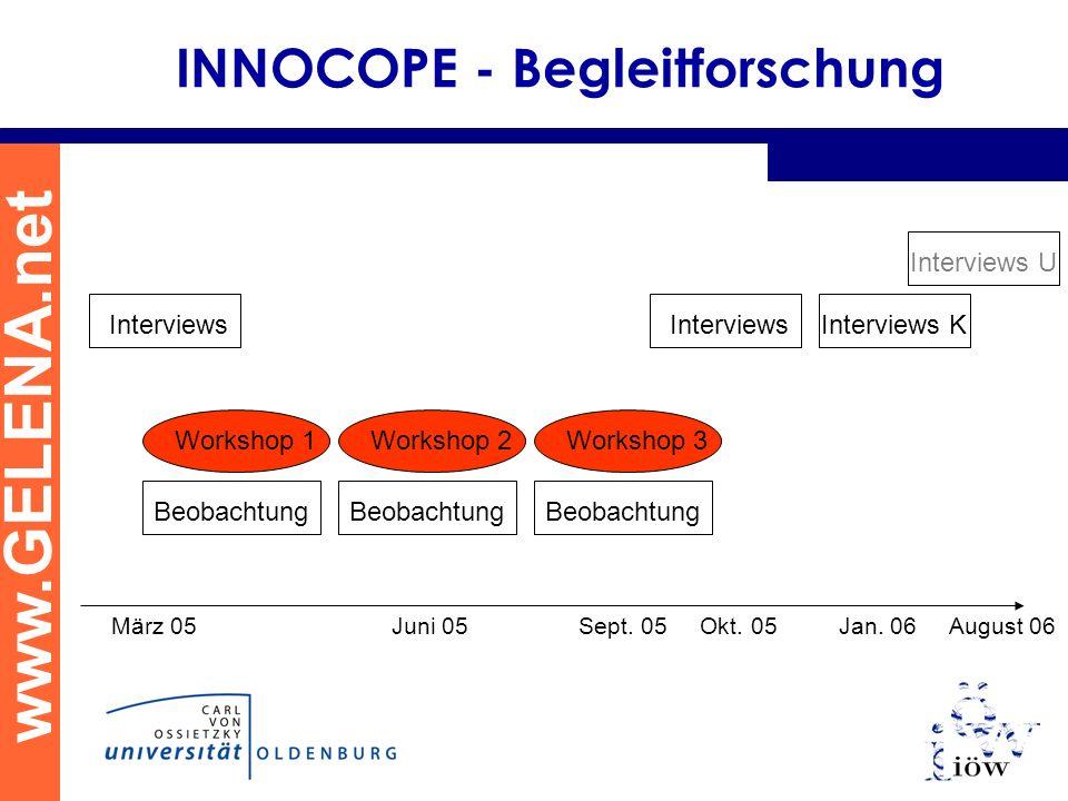 INNOCOPE - Begleitforschung