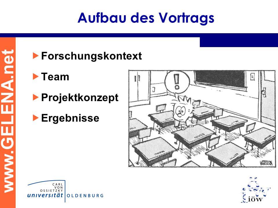 Aufbau des Vortrags Forschungskontext Team Projektkonzept Ergebnisse