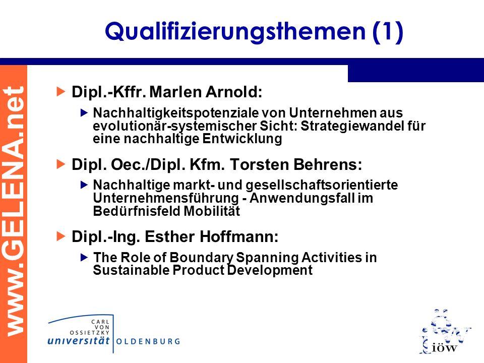 Qualifizierungsthemen (1)