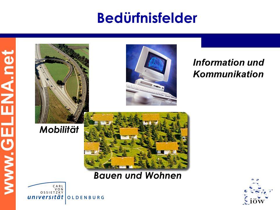 Bedürfnisfelder Information und Kommunikation Mobilität