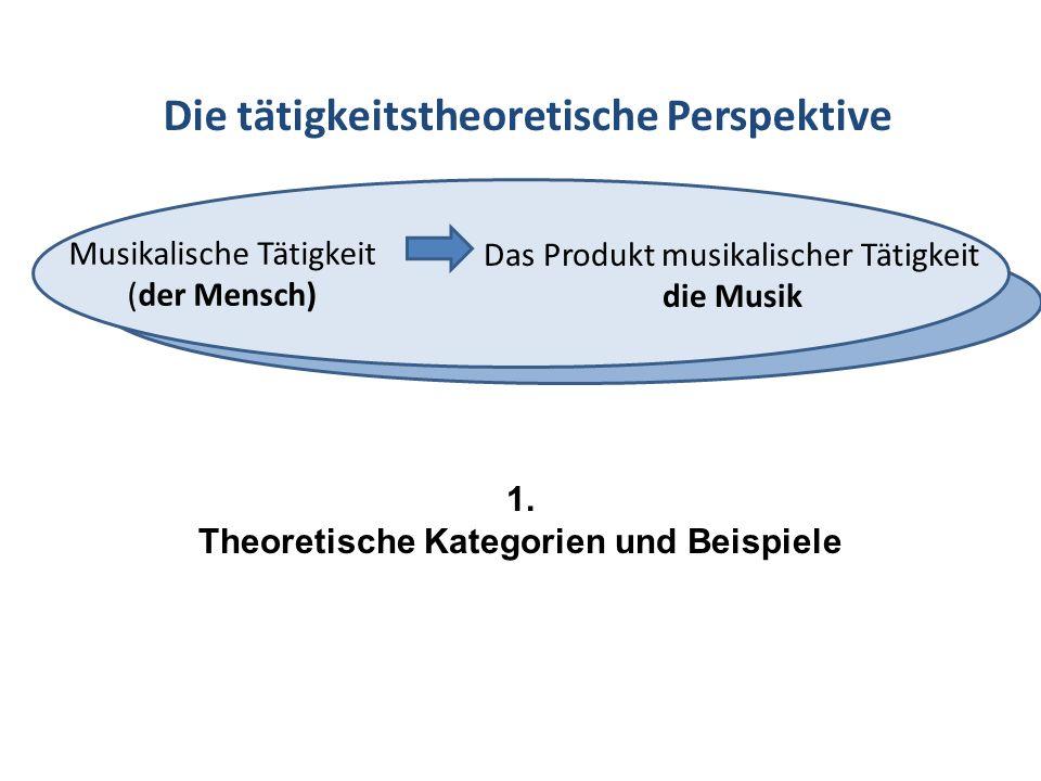 Theoretische Kategorien und Beispiele