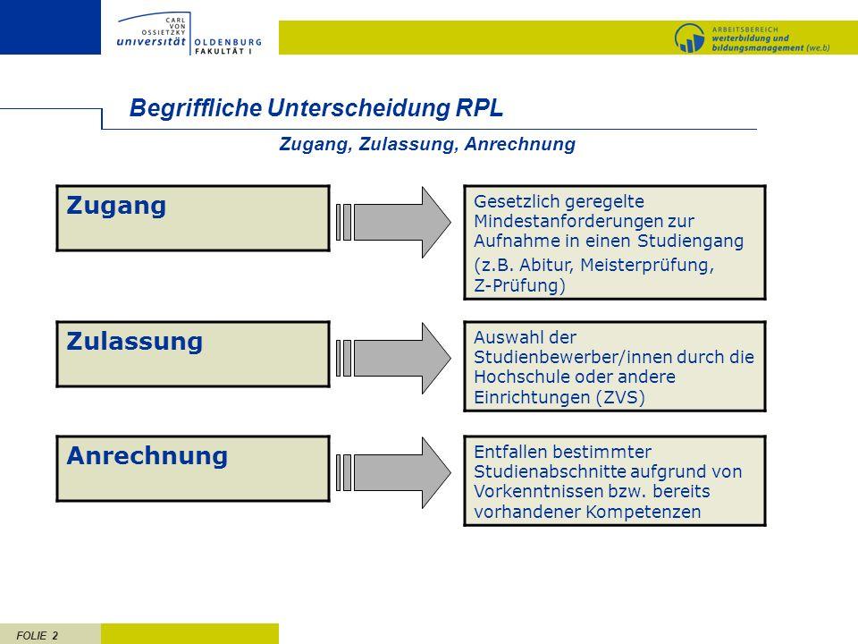 Begriffliche Unterscheidung RPL Zugang