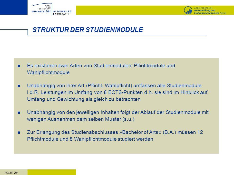 STRUKTUR DER STUDIENMODULE
