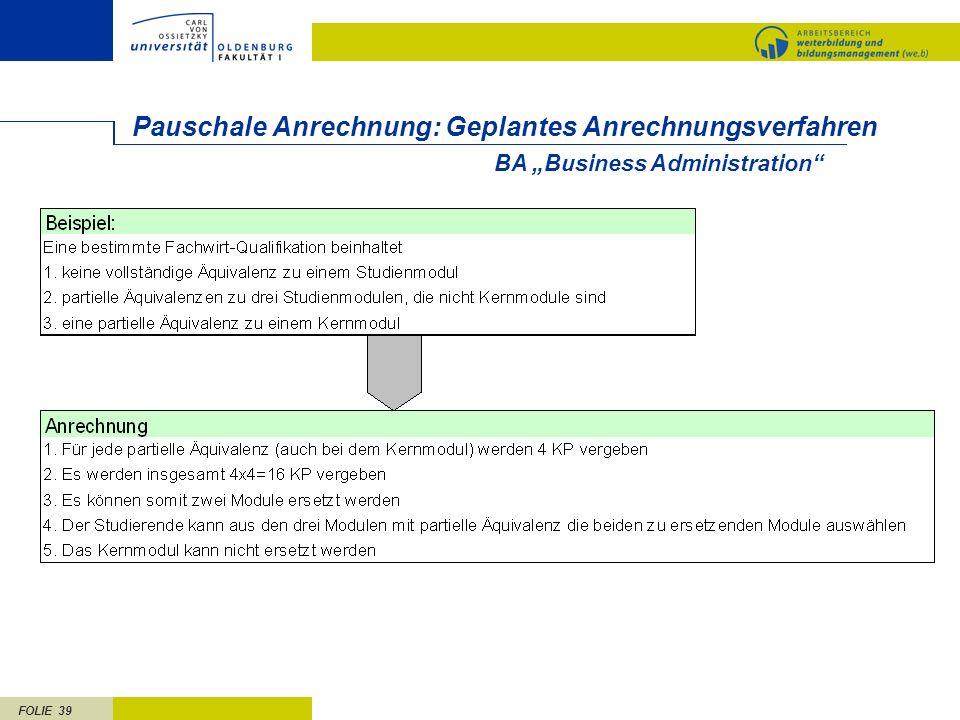 Pauschale Anrechnung: Geplantes Anrechnungsverfahren