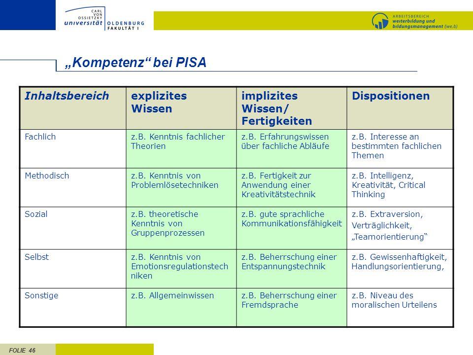 """""""Kompetenz bei PISA Inhaltsbereich explizites Wissen"""