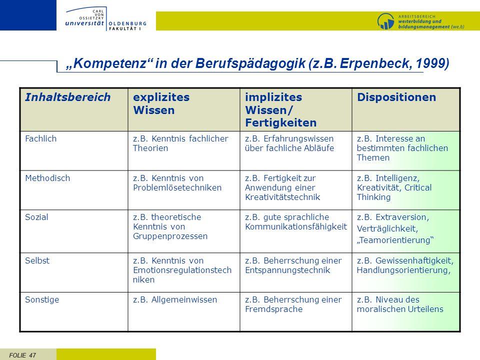 """""""Kompetenz in der Berufspädagogik (z.B. Erpenbeck, 1999)"""