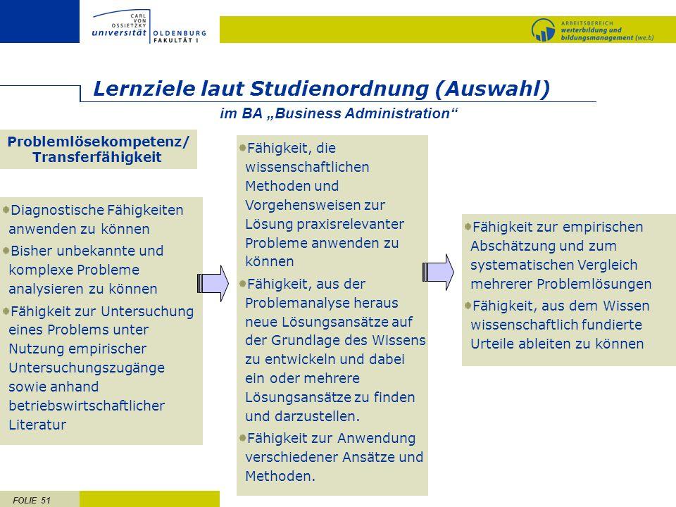 Lernziele laut Studienordnung (Auswahl)