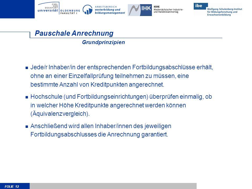 Pauschale Anrechnung Grundprinzipien.