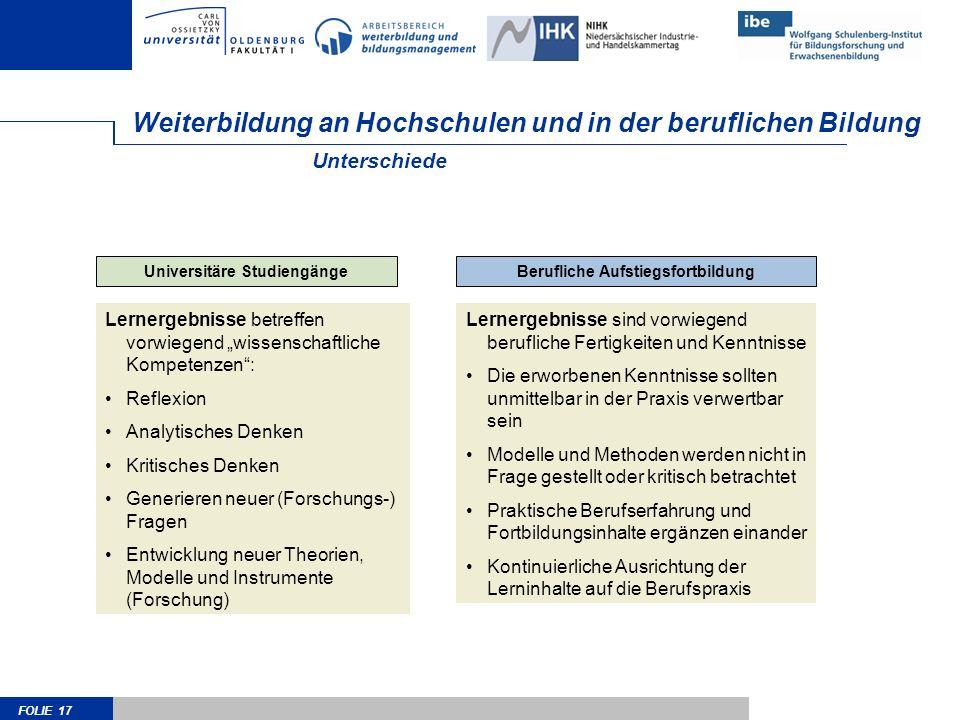 Weiterbildung an Hochschulen und in der beruflichen Bildung