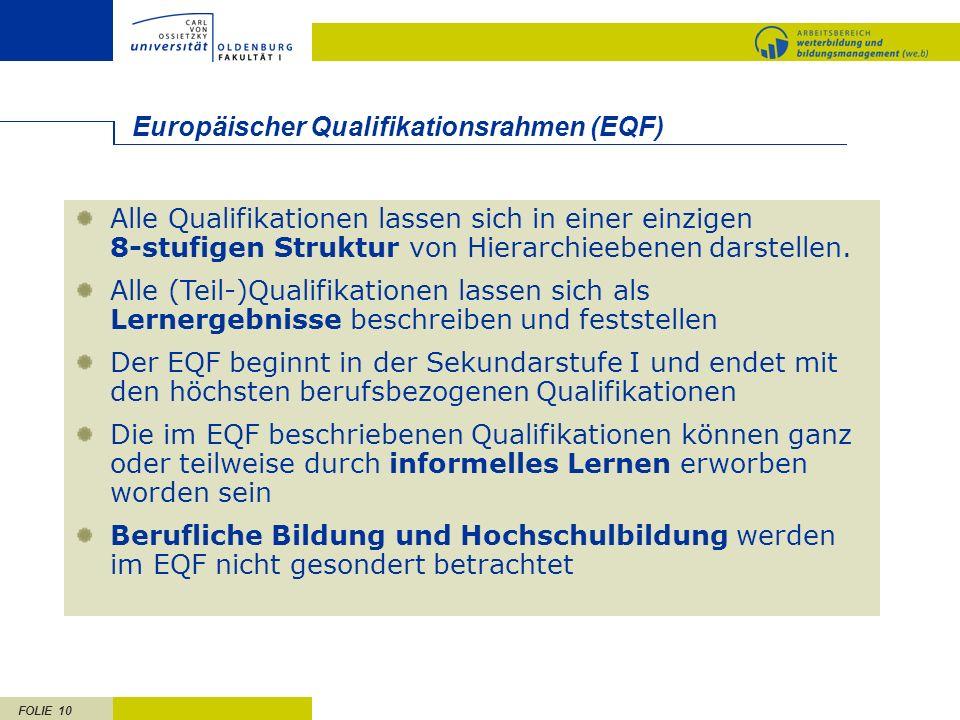 Europäischer Qualifikationsrahmen (EQF)