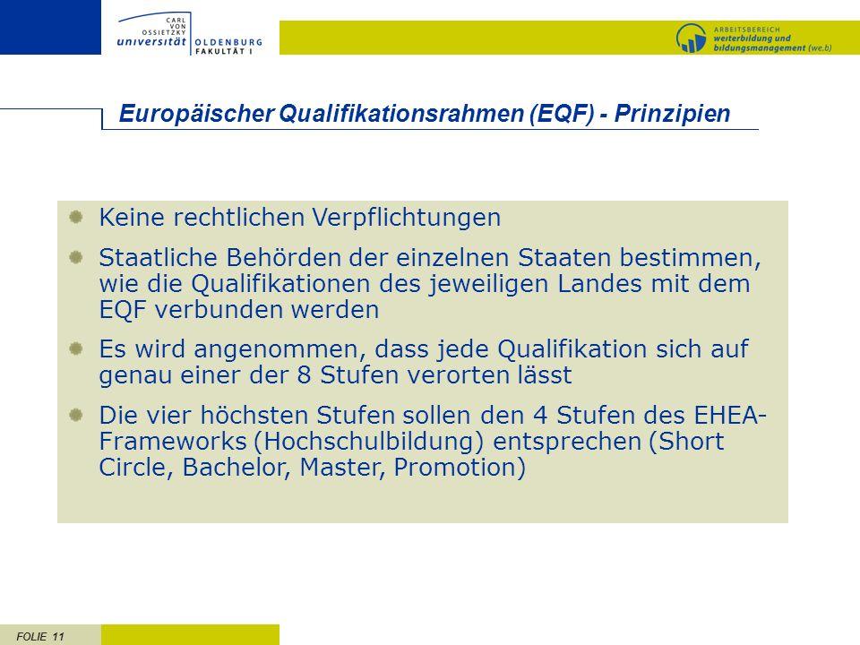 Europäischer Qualifikationsrahmen (EQF) - Prinzipien