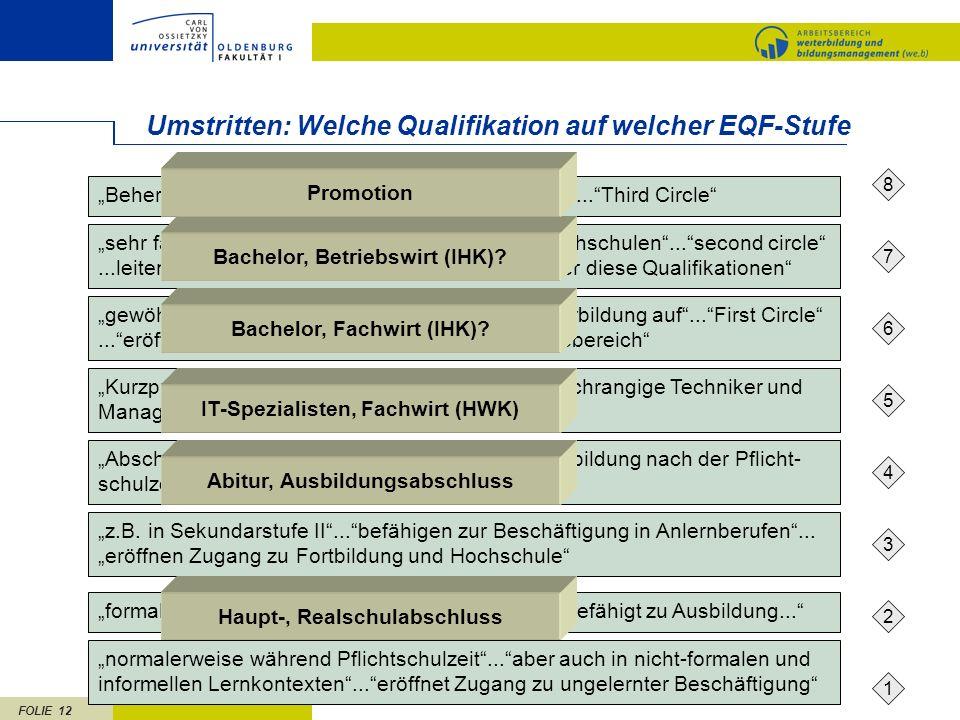 Umstritten: Welche Qualifikation auf welcher EQF-Stufe