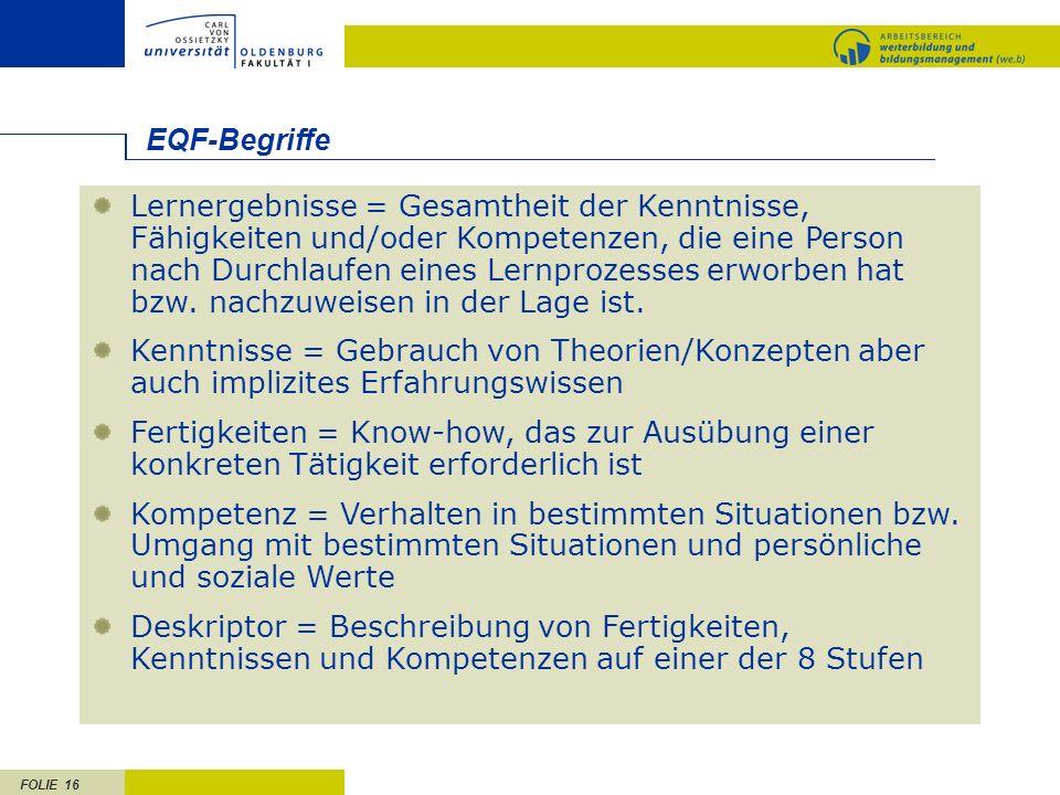 EQF-Begriffe