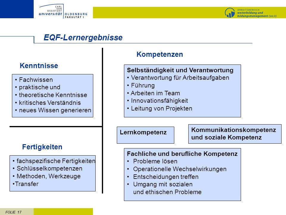 EQF-Lernergebnisse Kompetenzen Kenntnisse Fertigkeiten