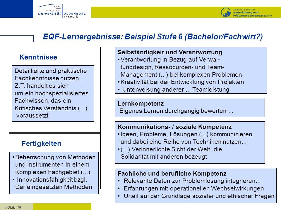 EQF-Lernergebnisse: Beispiel Stufe 6 (Bachelor/Fachwirt )