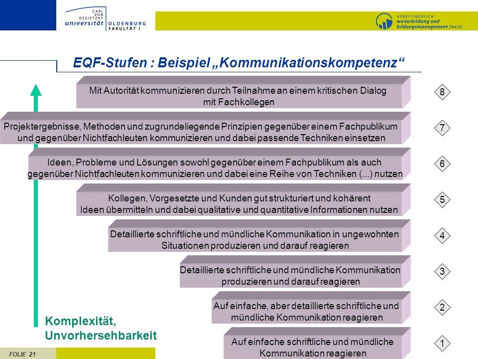 """EQF-Stufen : Beispiel """"Kommunikationskompetenz"""