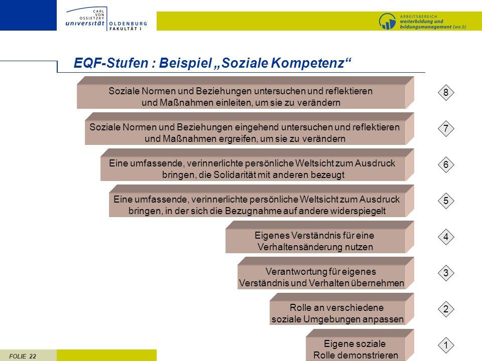 """EQF-Stufen : Beispiel """"Soziale Kompetenz"""