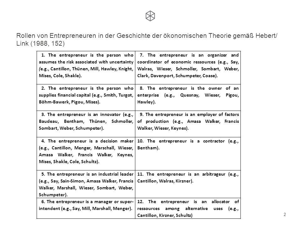 Rollen von Entrepreneuren in der Geschichte der ökonomischen Theorie gemäß Hebert/ Link (1988, 152)