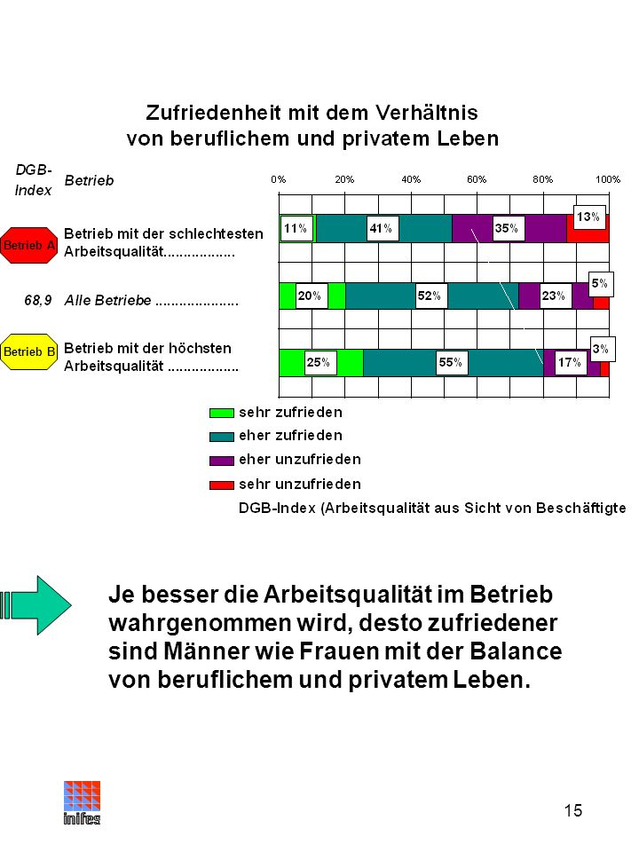 Betrieb ABetrieb B.