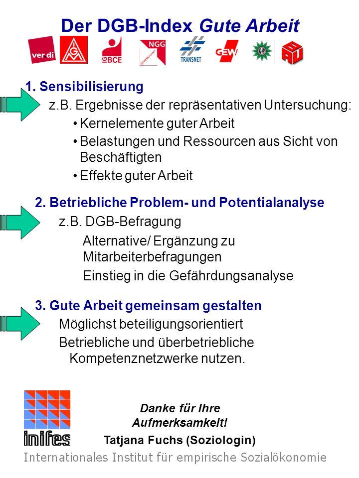 Der DGB-Index Gute Arbeit