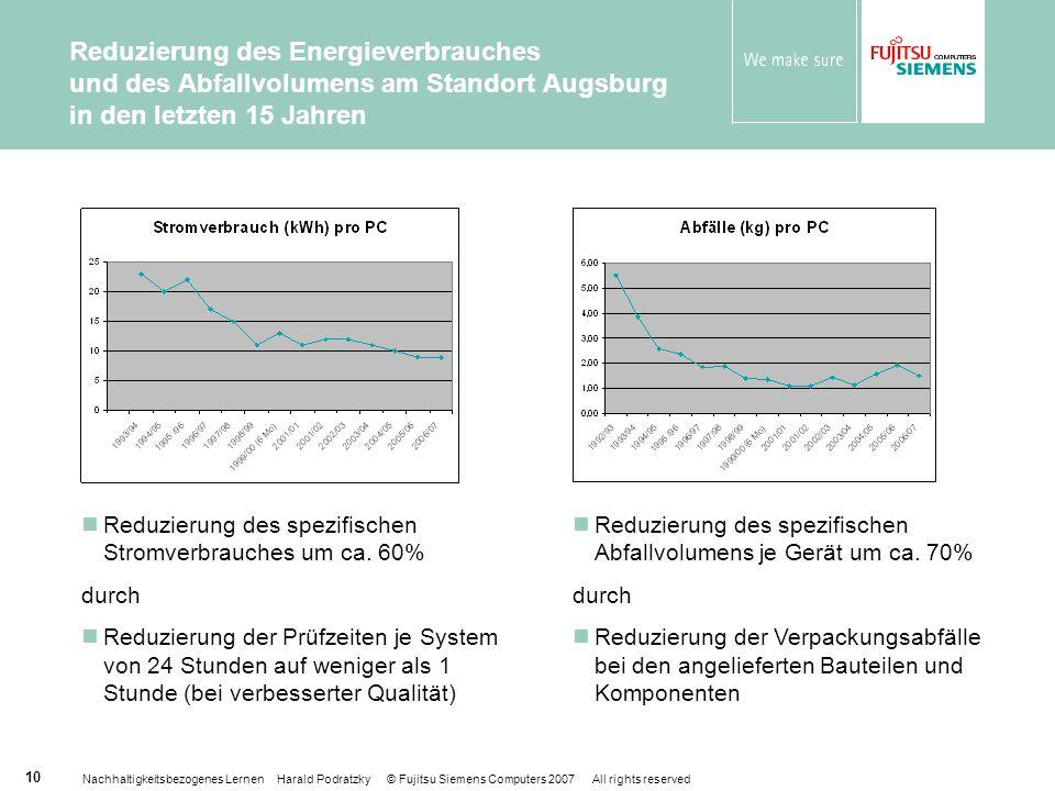 Reduzierung des Energieverbrauches und des Abfallvolumens am Standort Augsburg in den letzten 15 Jahren