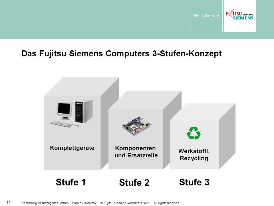 Das Fujitsu Siemens Computers 3-Stufen-Konzept