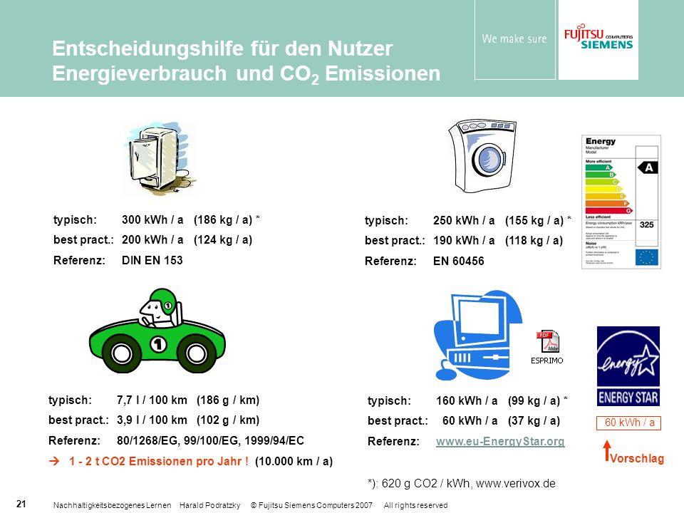 Entscheidungshilfe für den Nutzer Energieverbrauch und CO2 Emissionen