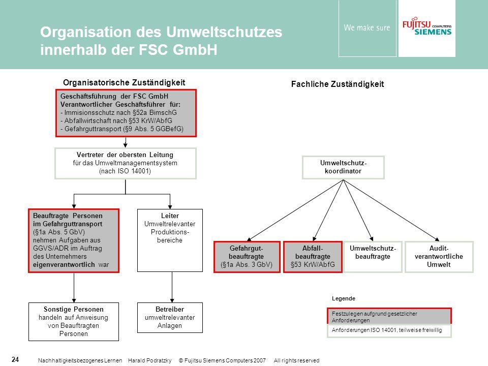 Organisation des Umweltschutzes innerhalb der FSC GmbH