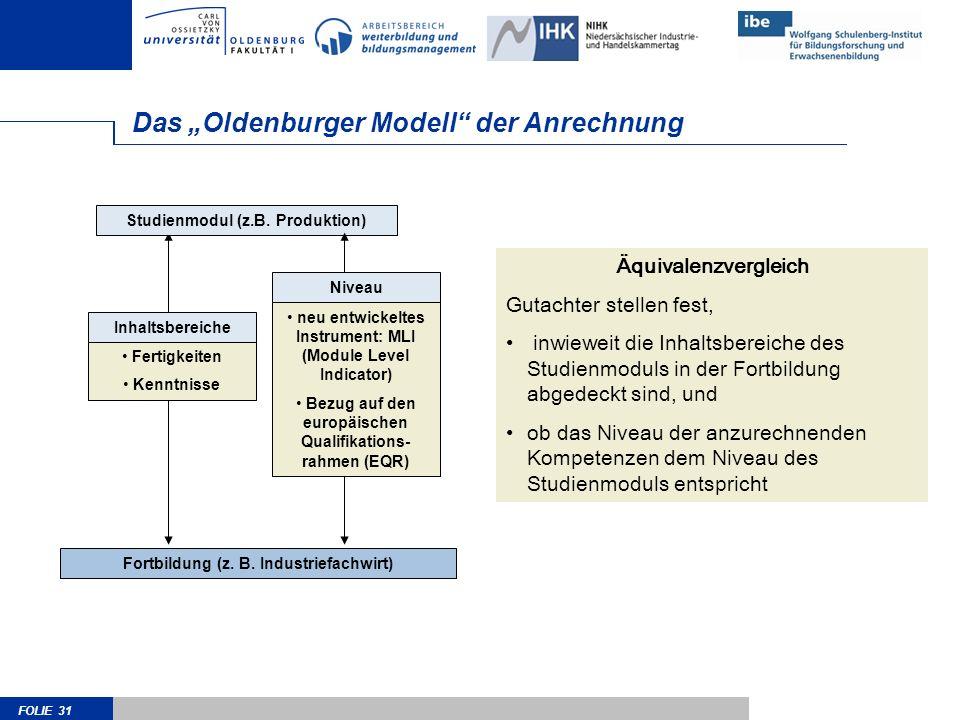 """Das """"Oldenburger Modell der Anrechnung"""