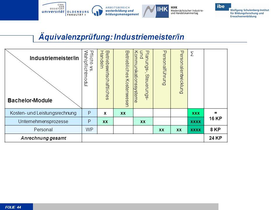 Äquivalenzprüfung: Industriemeister/in
