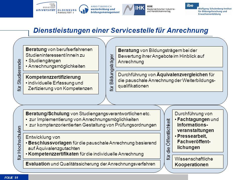 Dienstleistungen einer Servicestelle für Anrechnung