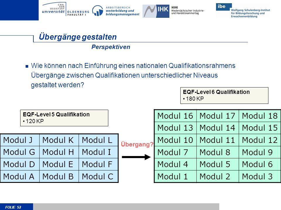 Übergänge gestalten Modul 16 Modul 17 Modul 18 Modul 13 Modul 14