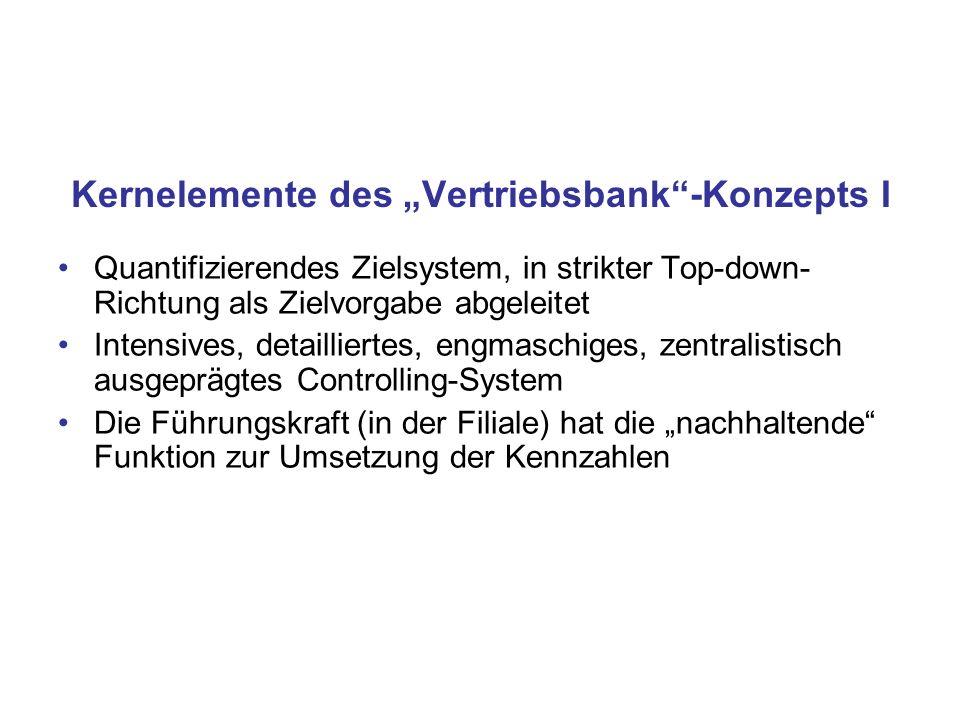 """Kernelemente des """"Vertriebsbank -Konzepts I"""
