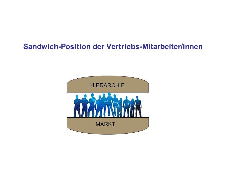 Sandwich-Position der Vertriebs-Mitarbeiter/innen