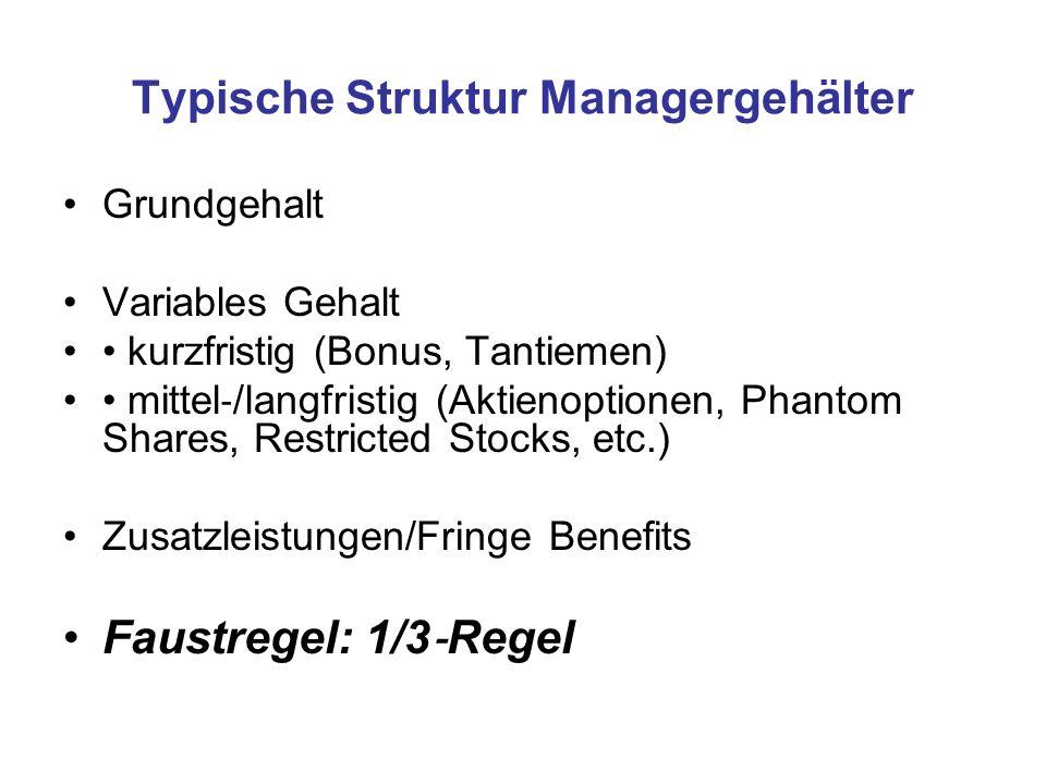 Typische Struktur Managergehälter