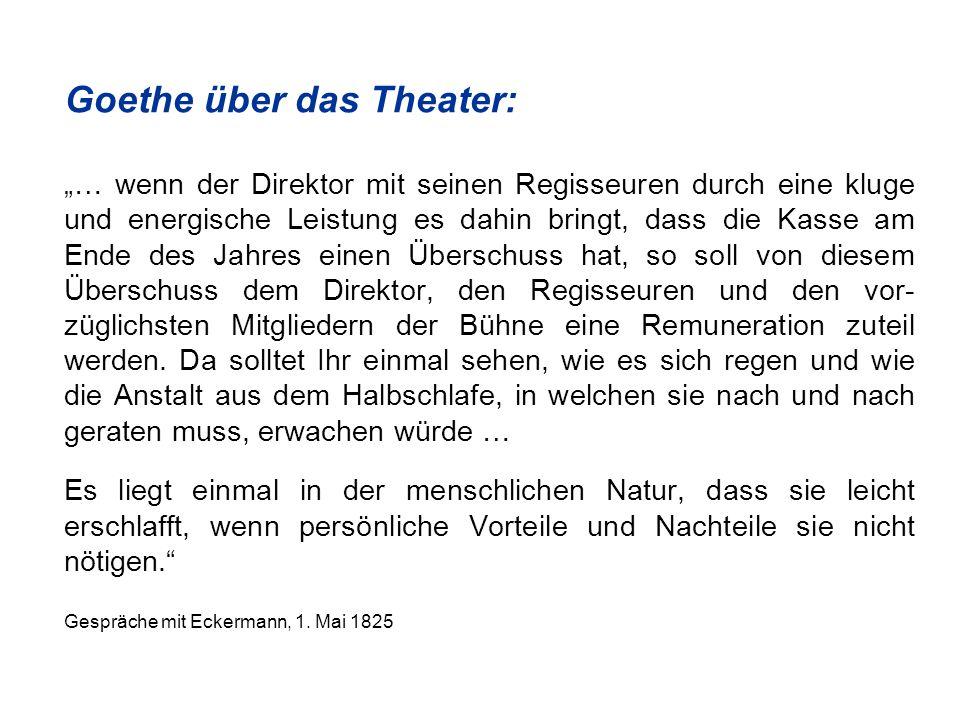 Goethe über das Theater: